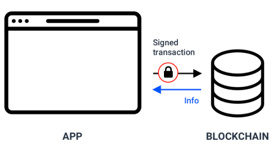 Two Factor Authentication - Ideas - Waves Community Forum