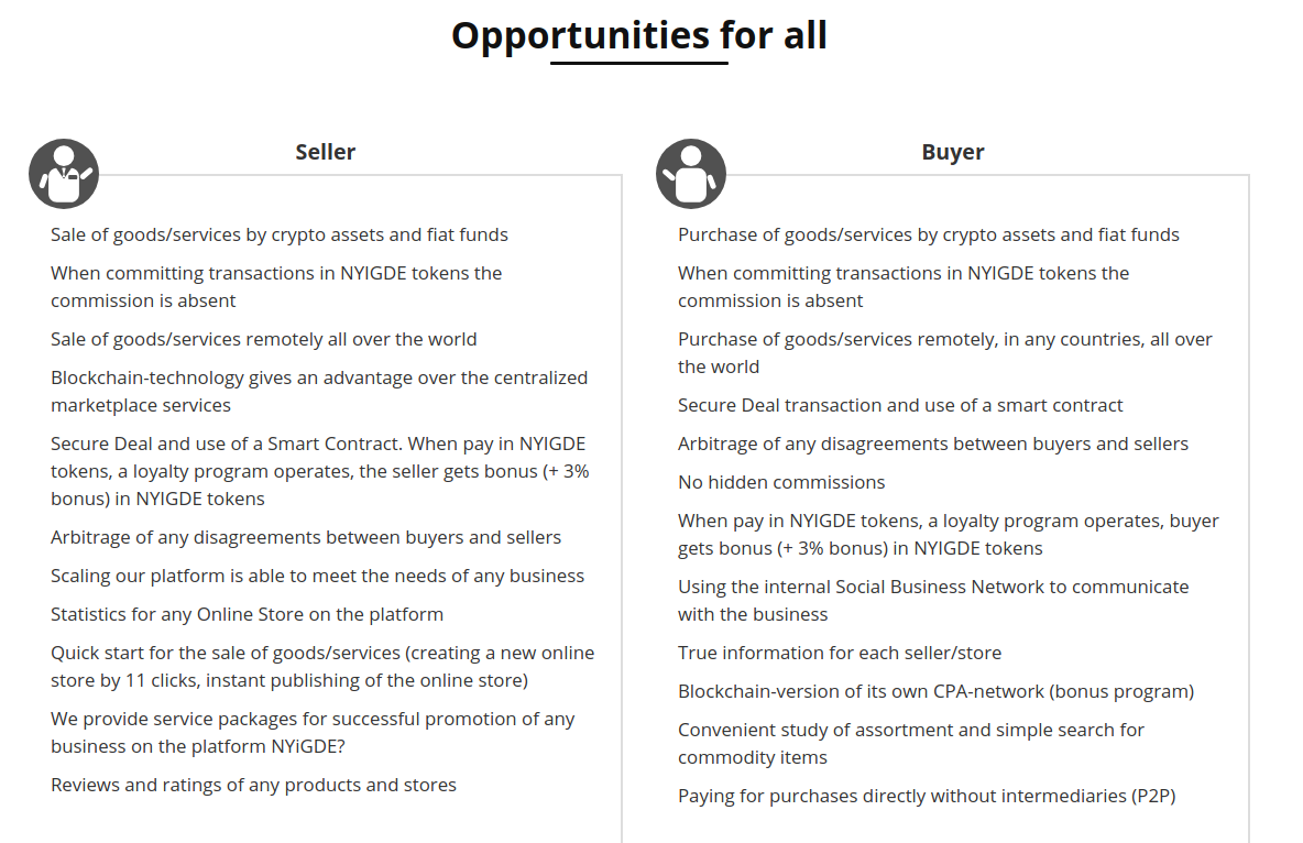 NYiGDE? - blockchain marketplace for global e-commerce