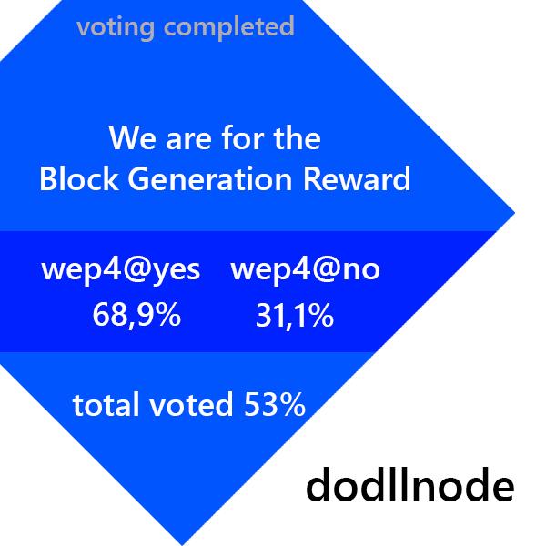 VOTED_vo